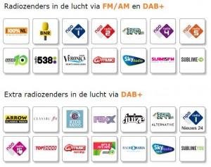 Landelijk te ontvangen DAB+ stations
